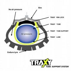 """Traxy system 18"""" (TYRE SUPPORT, TUBE, RIM LOCK, LUBE 100ML)"""